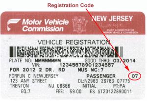 Cómo registrar un carro en New Jersey