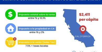 ¿Cuánto se paga de impuestos en California?